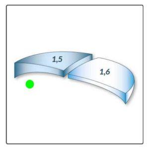 1.5 indekso lęšiai